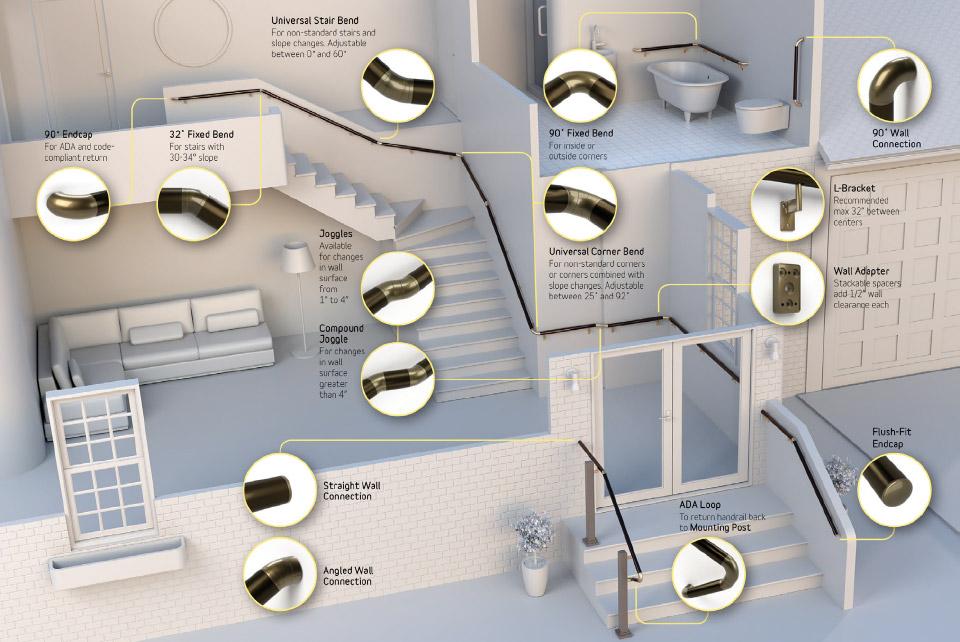Aluminum Rails Diagram